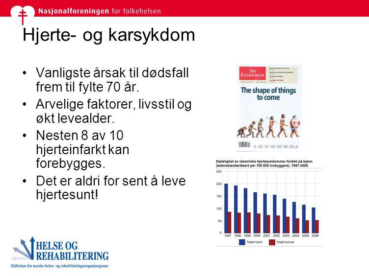 Hjerte- og karsykdom Vanligste årsak til dødsfall frem til fylte 70 år. Arvelige faktorer, livsstil og økt levealder.