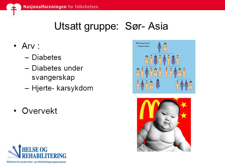 Utsatt gruppe: Sør- Asia