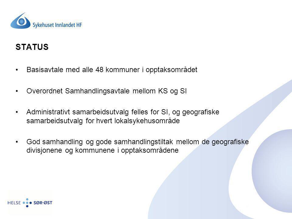 STATUS Basisavtale med alle 48 kommuner i opptaksområdet