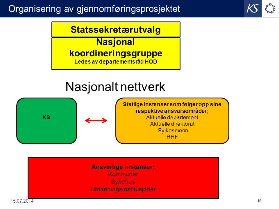 Organisering av gjennomføringsprosjektet