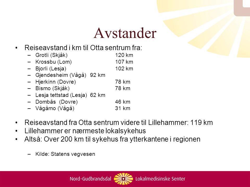 Avstander Reiseavstand i km til Otta sentrum fra: