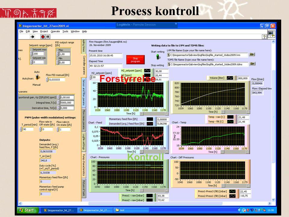 Prosess kontroll Forstyrrelse Kontroll Nordic Biogas 11.03.2010
