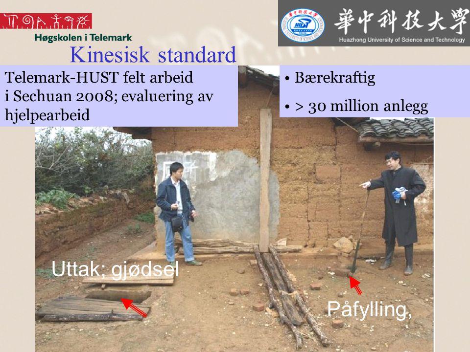 Kinesisk standard Uttak; gjødsel Påfylling, Telemark-HUST felt arbeid