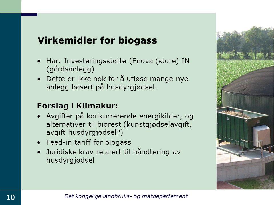 Virkemidler for biogass