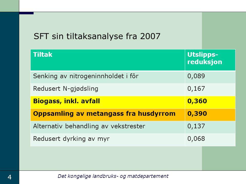 SFT sin tiltaksanalyse fra 2007