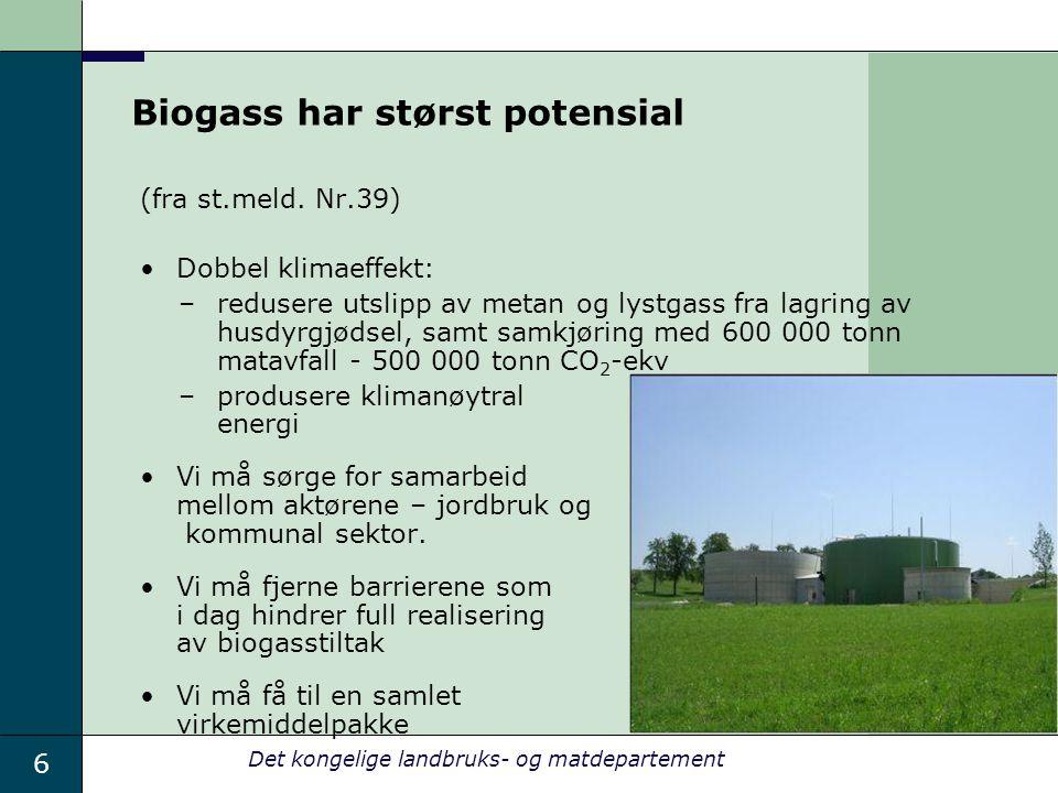 Biogass har størst potensial