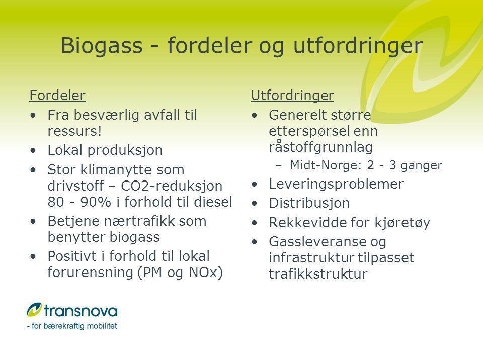 Biogass - fordeler og utfordringer