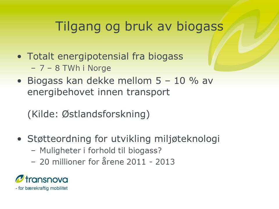Tilgang og bruk av biogass