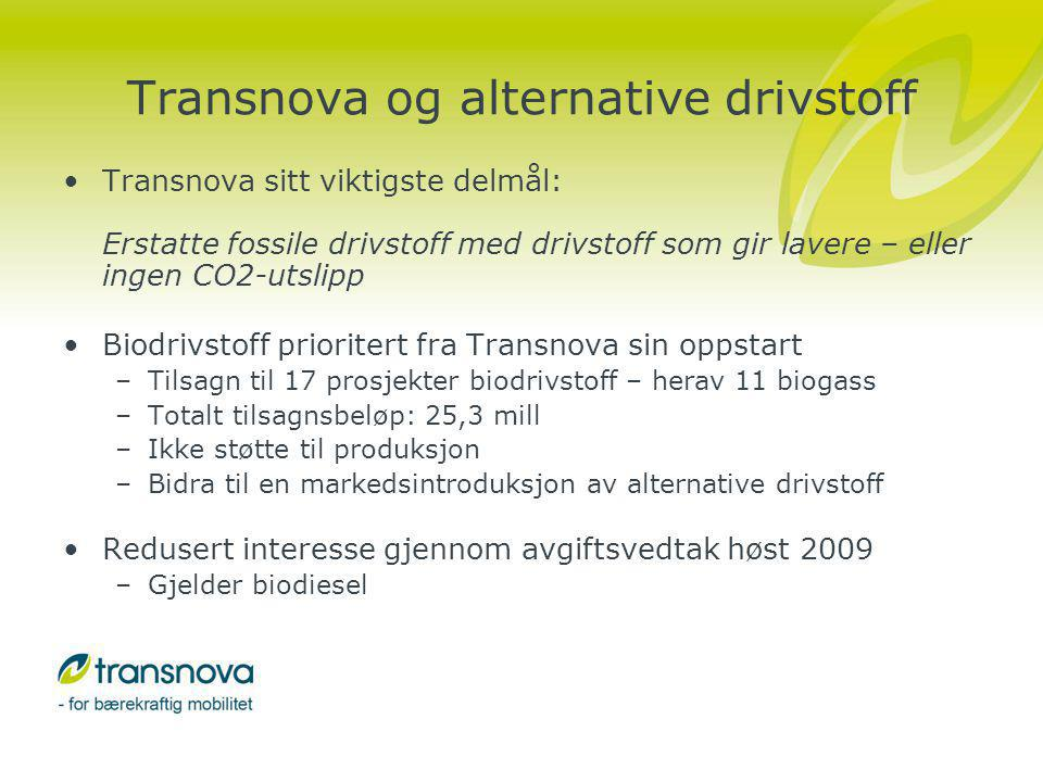 Transnova og alternative drivstoff