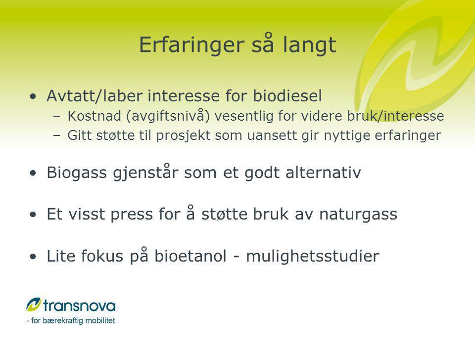 Erfaringer så langt Avtatt/laber interesse for biodiesel