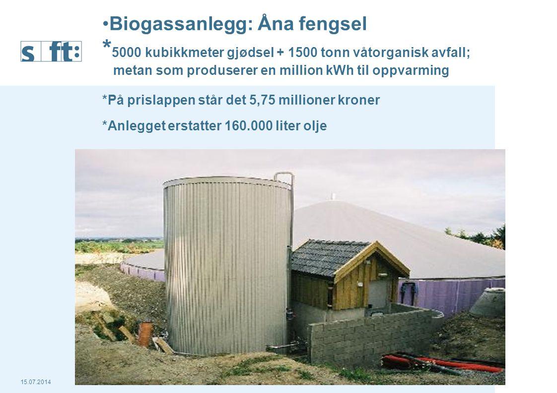 Biogassanlegg: Åna fengsel