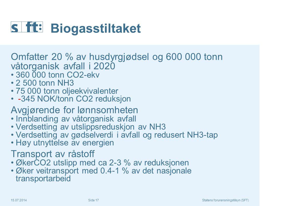 Biogasstiltaket Omfatter 20 % av husdyrgjødsel og 600 000 tonn våtorganisk avfall i 2020. 360 000 tonn CO2-ekv.