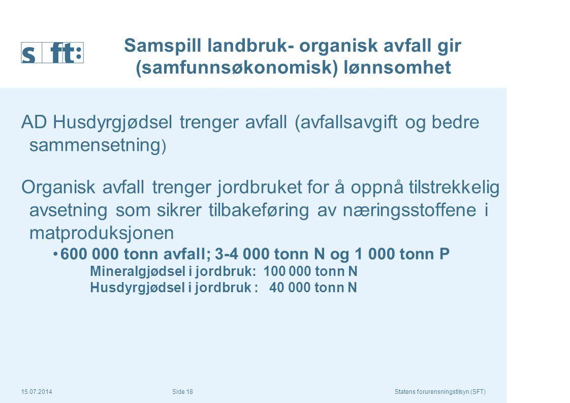 Samspill landbruk- organisk avfall gir (samfunnsøkonomisk) lønnsomhet