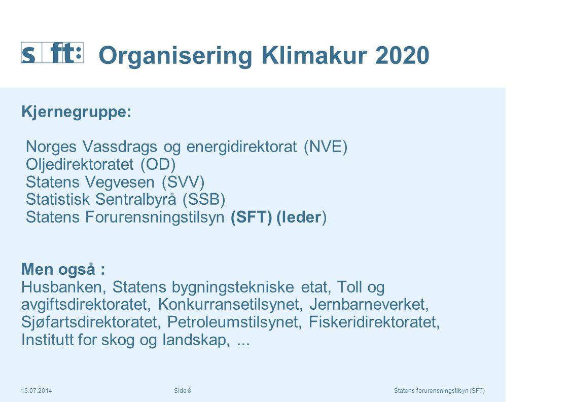 Organisering Klimakur 2020