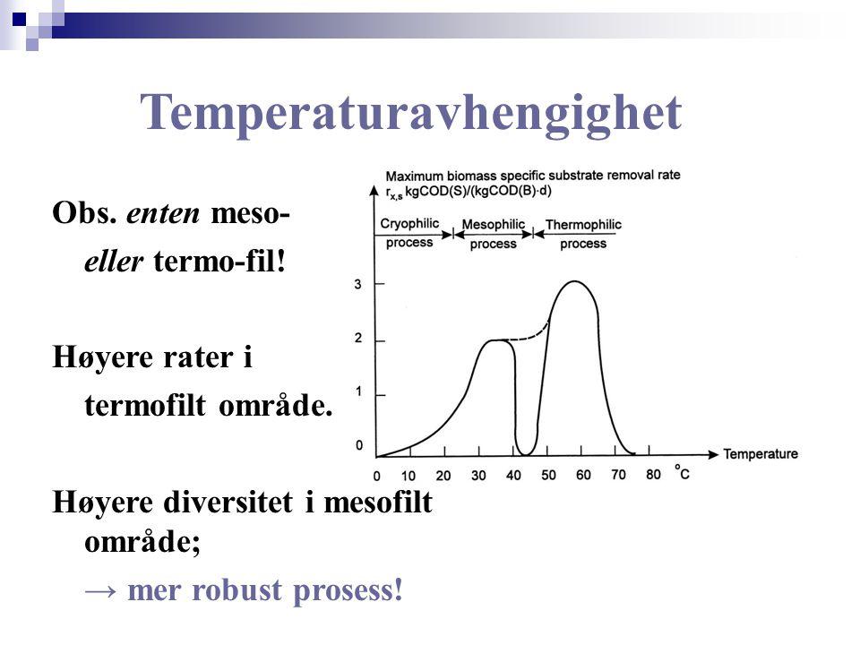 Temperaturavhengighet