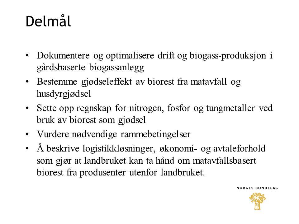 Delmål Dokumentere og optimalisere drift og biogass-produksjon i gårdsbaserte biogassanlegg.