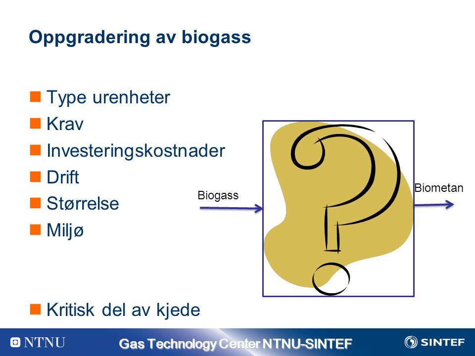 Oppgradering av biogass