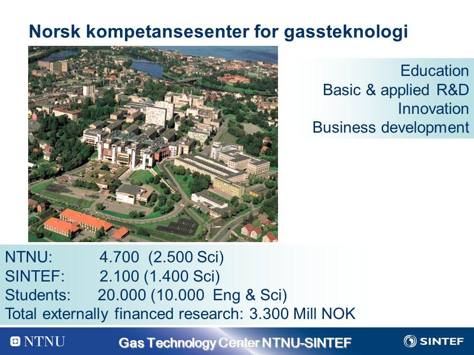 Norsk kompetansesenter for gassteknologi