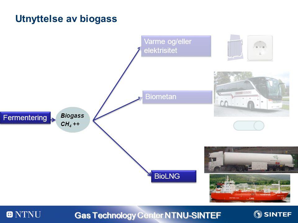 Utnyttelse av biogass Varme og/eller elektrisitet Biometan