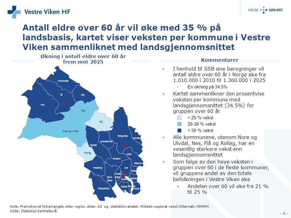 Økning i antall eldre over 60 år frem mot 2025