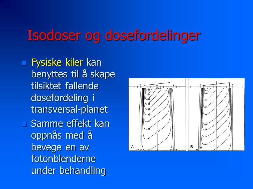 Isodoser og dosefordelinger