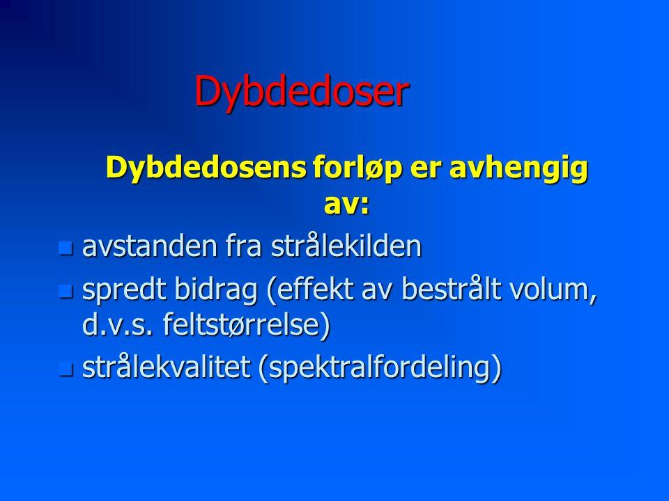 Dybdedosens forløp er avhengig av: