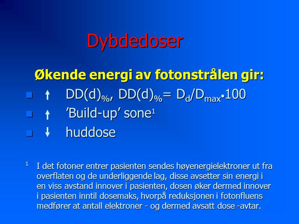 Økende energi av fotonstrålen gir: