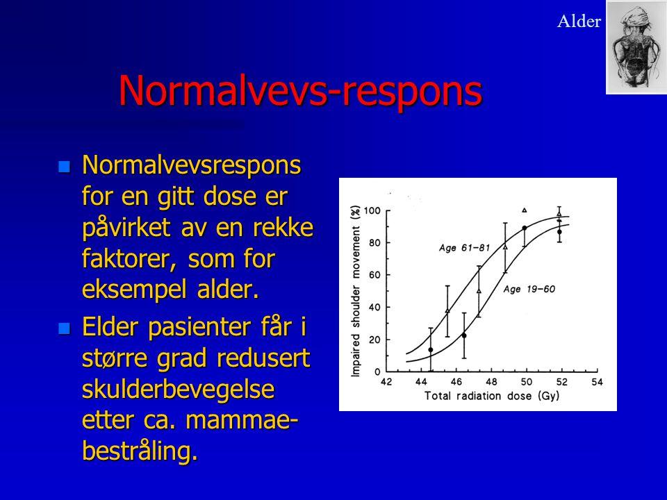 Alder Normalvevs-respons. Normalvevsrespons for en gitt dose er påvirket av en rekke faktorer, som for eksempel alder.