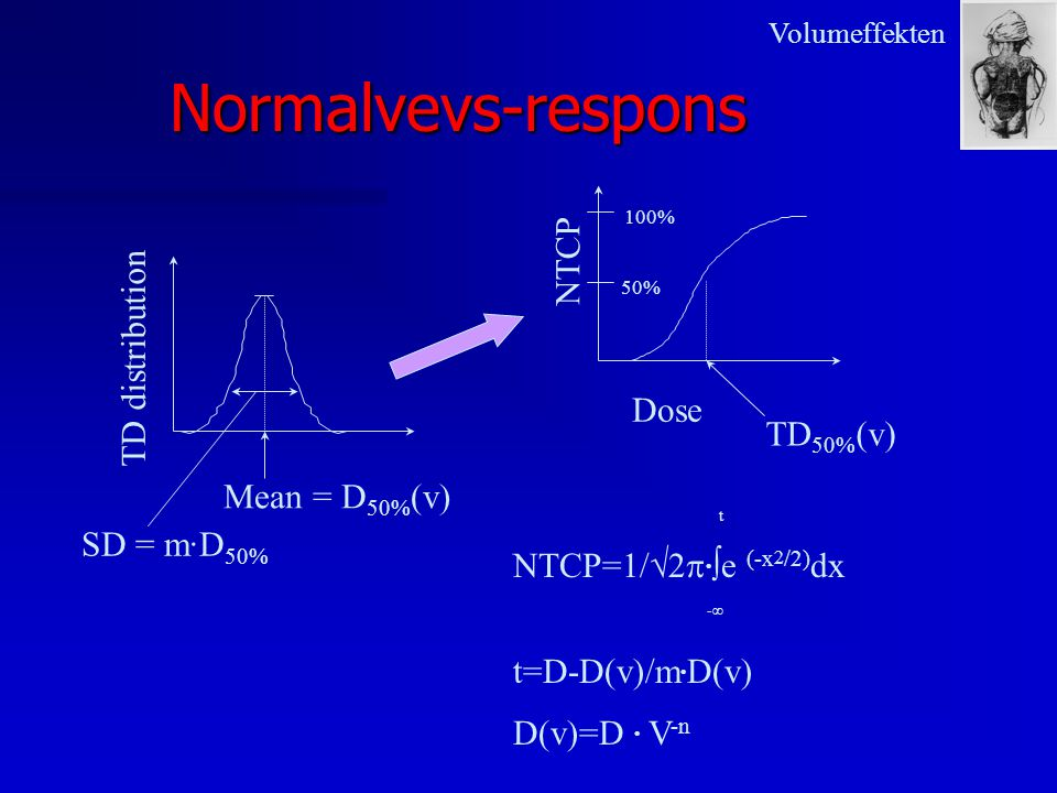 Normalvevs-respons NTCP TD distribution Dose TD50%(v) Mean = D50%(v)