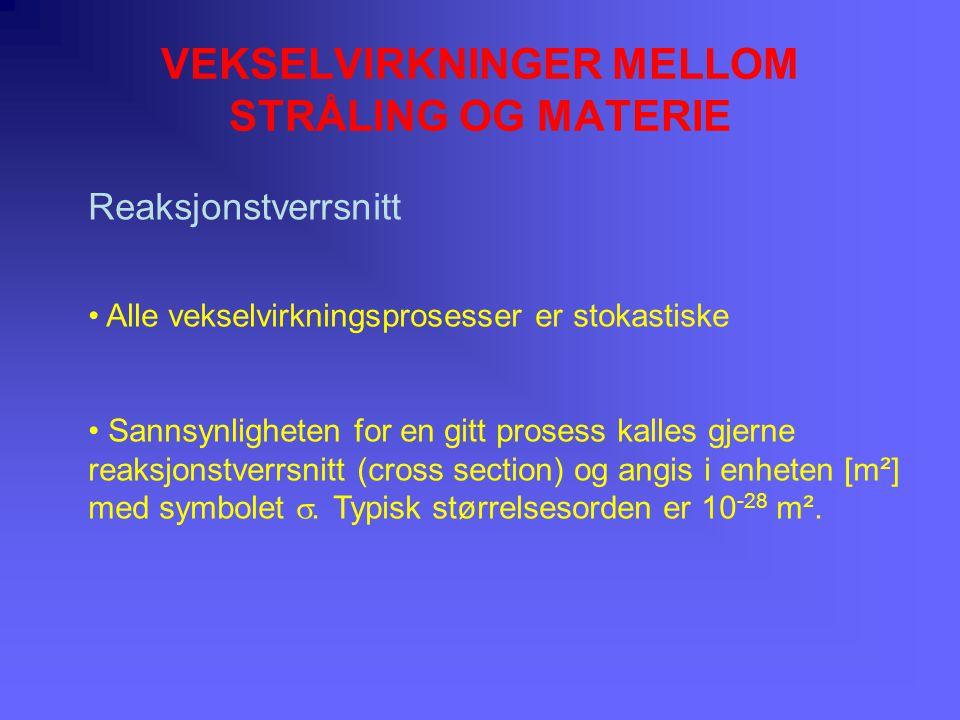 VEKSELVIRKNINGER MELLOM STRÅLING OG MATERIE