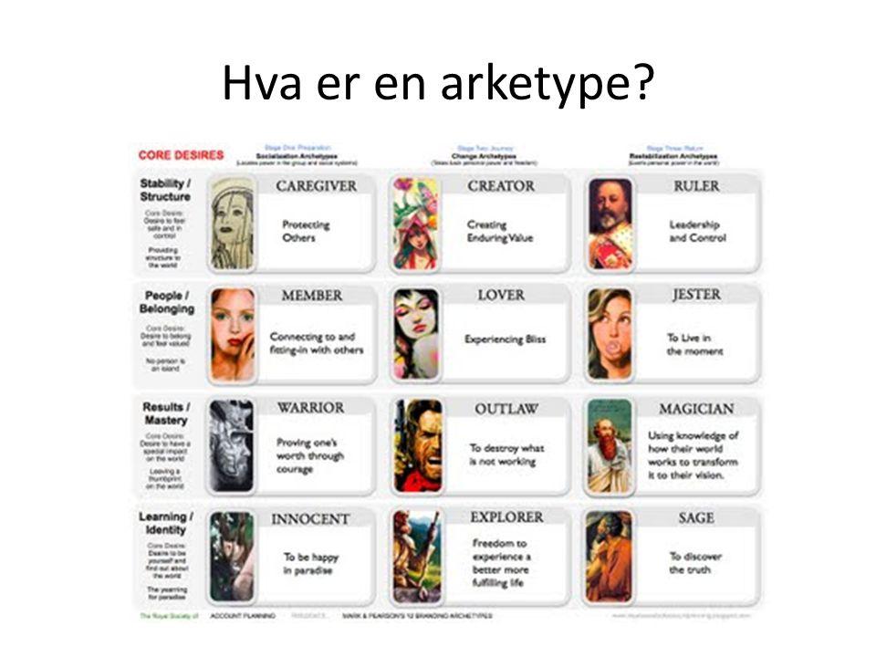 Hva er en arketype