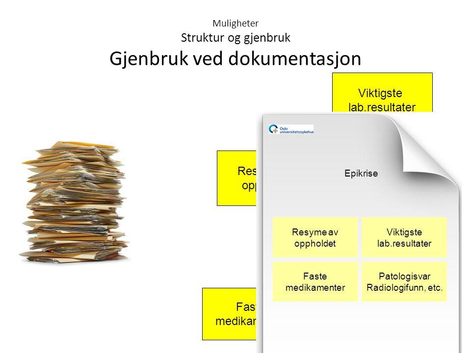 Muligheter Struktur og gjenbruk Gjenbruk ved dokumentasjon