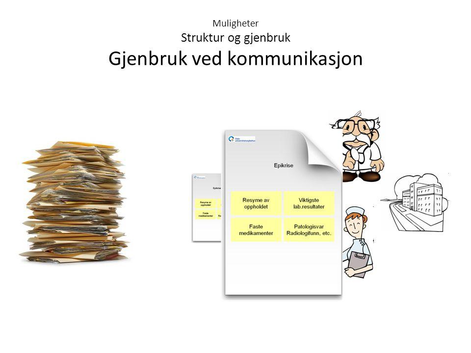 Muligheter Struktur og gjenbruk Gjenbruk ved kommunikasjon