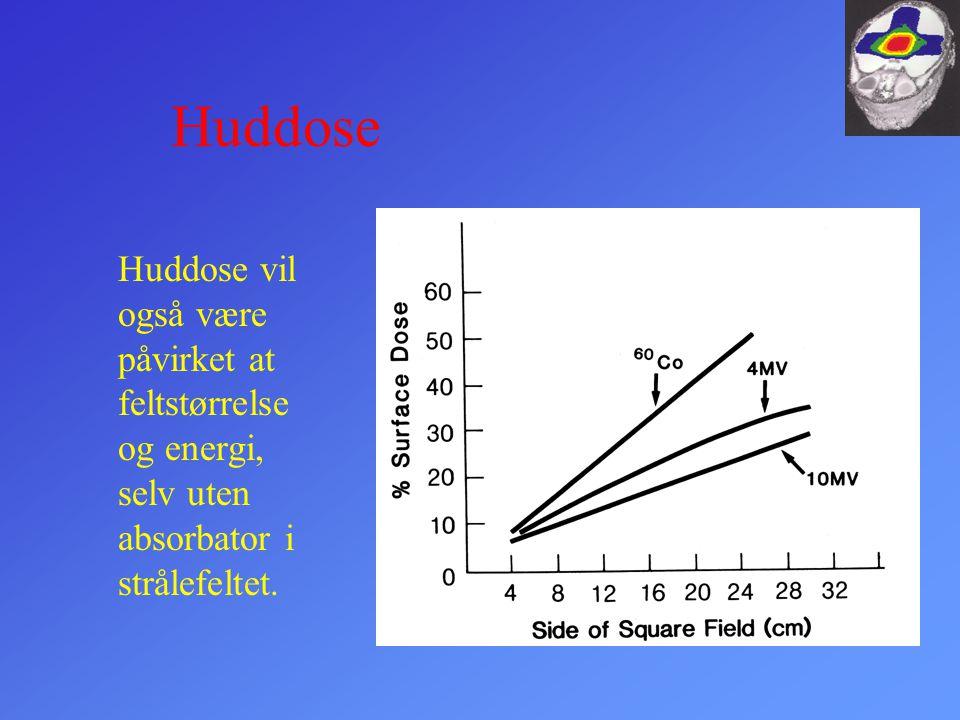 Huddose Huddose vil også være påvirket at feltstørrelse og energi, selv uten absorbator i strålefeltet.