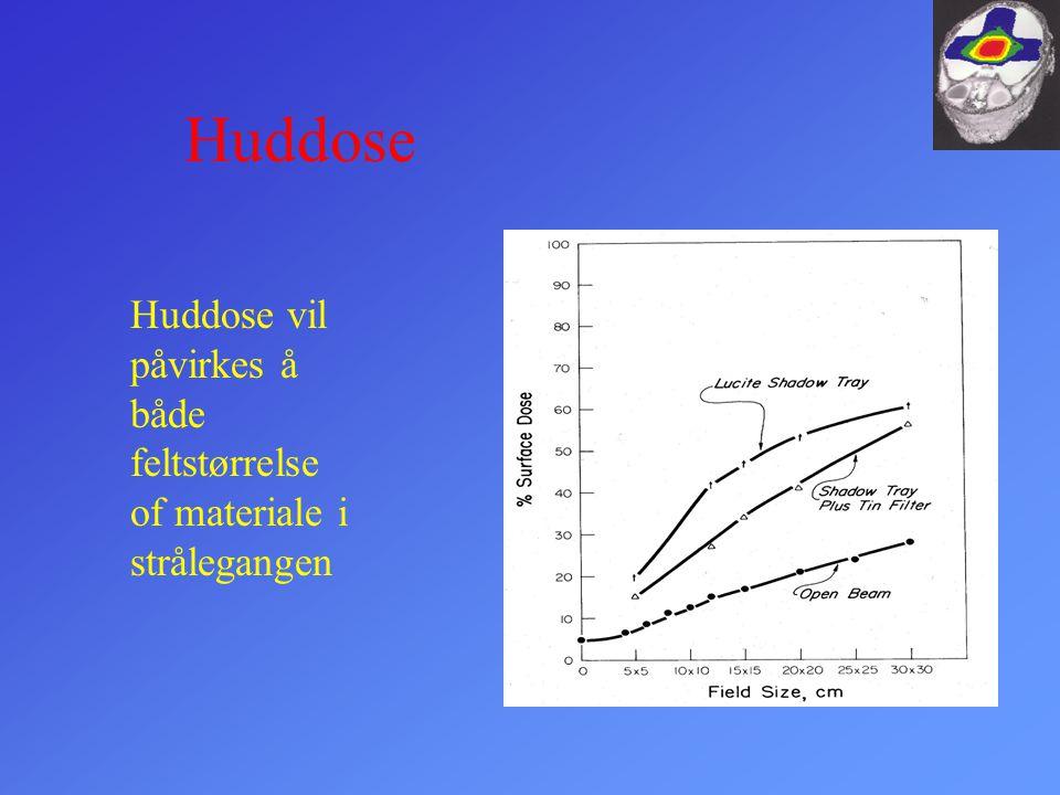 Huddose Huddose vil påvirkes å både feltstørrelse of materiale i strålegangen