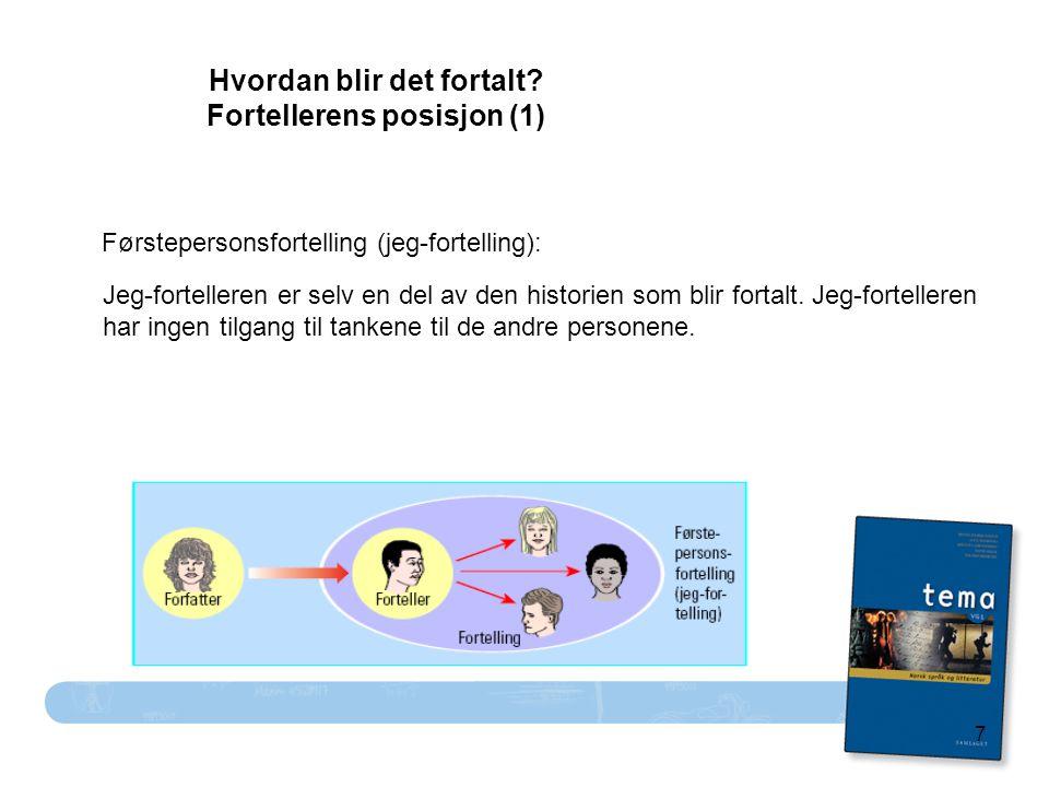 Hvordan blir det fortalt Fortellerens posisjon (1)