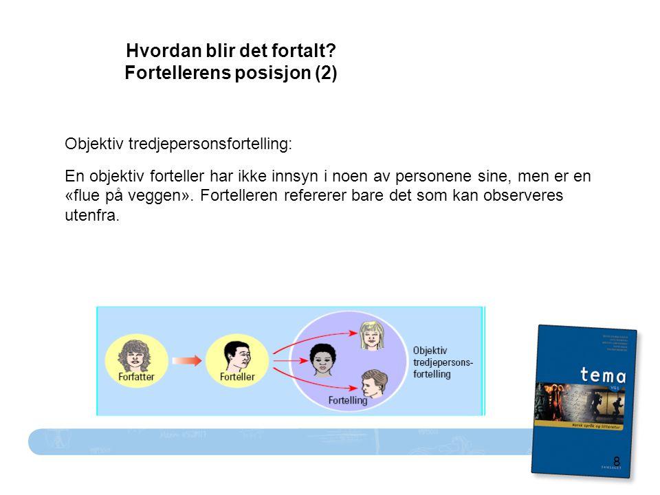Hvordan blir det fortalt Fortellerens posisjon (2)