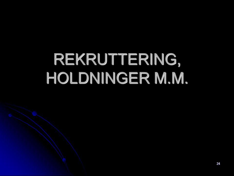 REKRUTTERING, HOLDNINGER M.M.