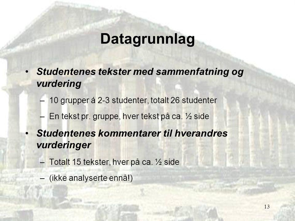 Datagrunnlag Studentenes tekster med sammenfatning og vurdering