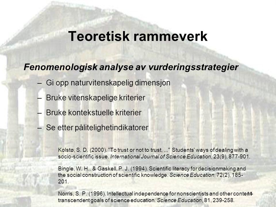 Teoretisk rammeverk Fenomenologisk analyse av vurderingsstrategier