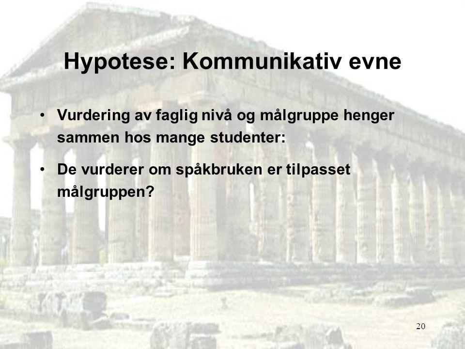 Hypotese: Kommunikativ evne