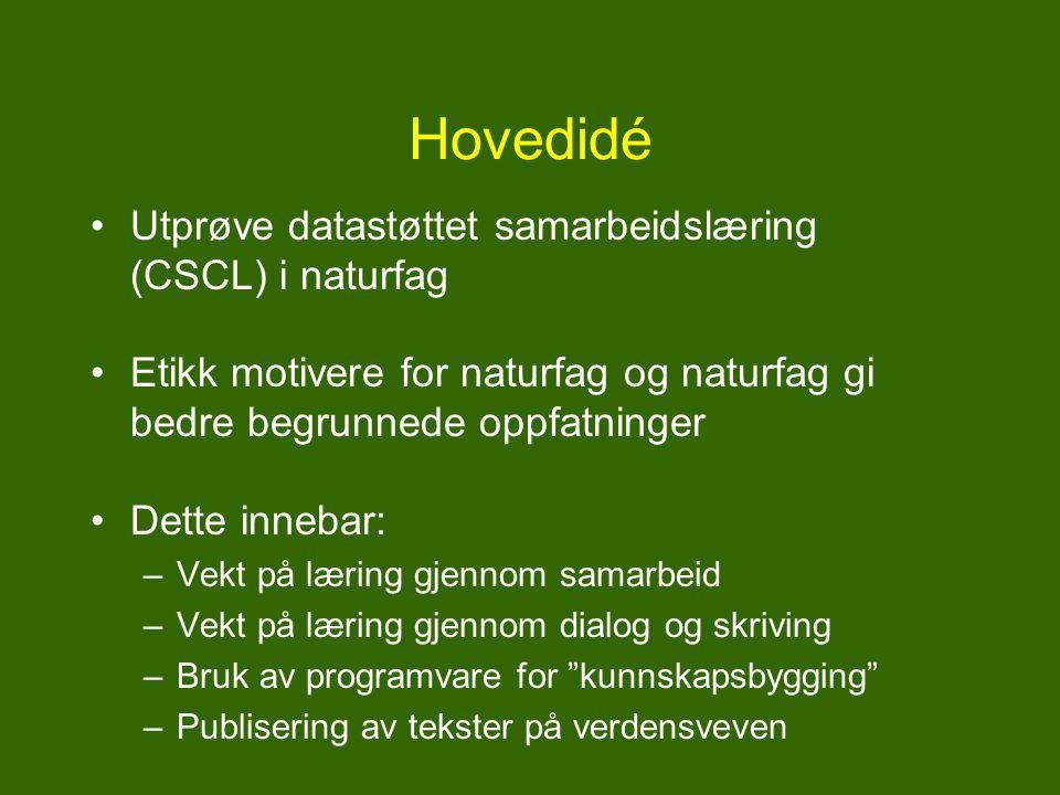 Hovedidé Utprøve datastøttet samarbeidslæring (CSCL) i naturfag