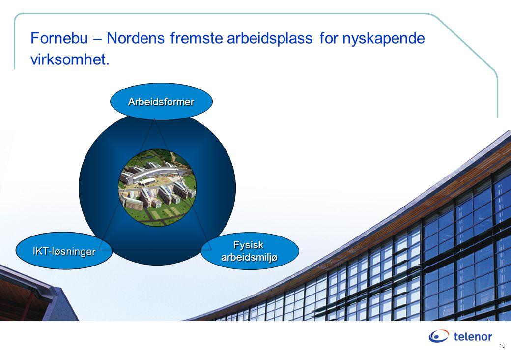 Fornebu – Nordens fremste arbeidsplass for nyskapende virksomhet.