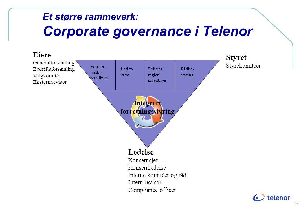 Et større rammeverk: Corporate governance i Telenor