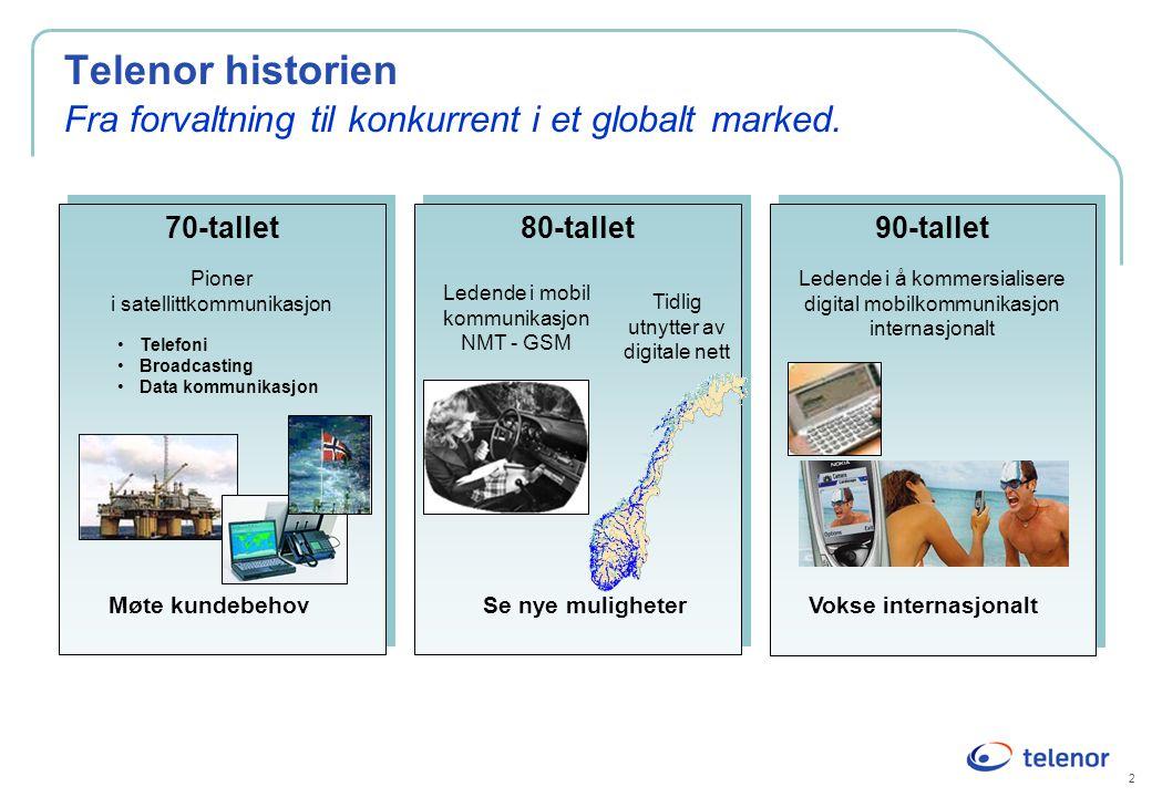 Telenor historien Fra forvaltning til konkurrent i et globalt marked.