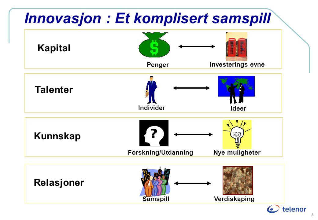 Innovasjon : Et komplisert samspill