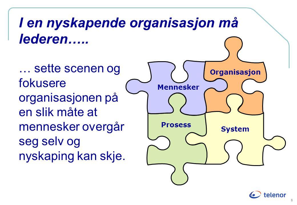 I en nyskapende organisasjon må lederen…..