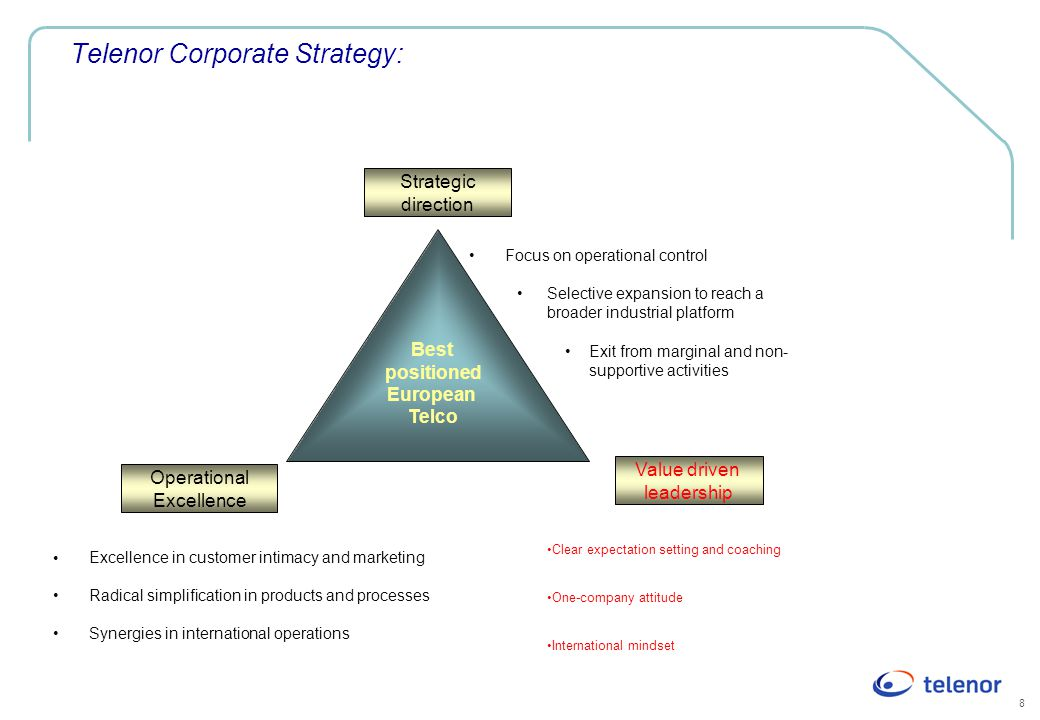 Telenor Corporate Strategy: