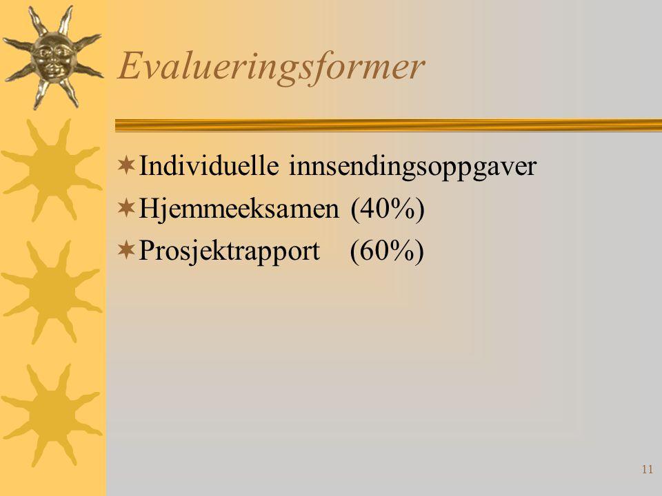 Evalueringsformer Individuelle innsendingsoppgaver Hjemmeeksamen (40%)