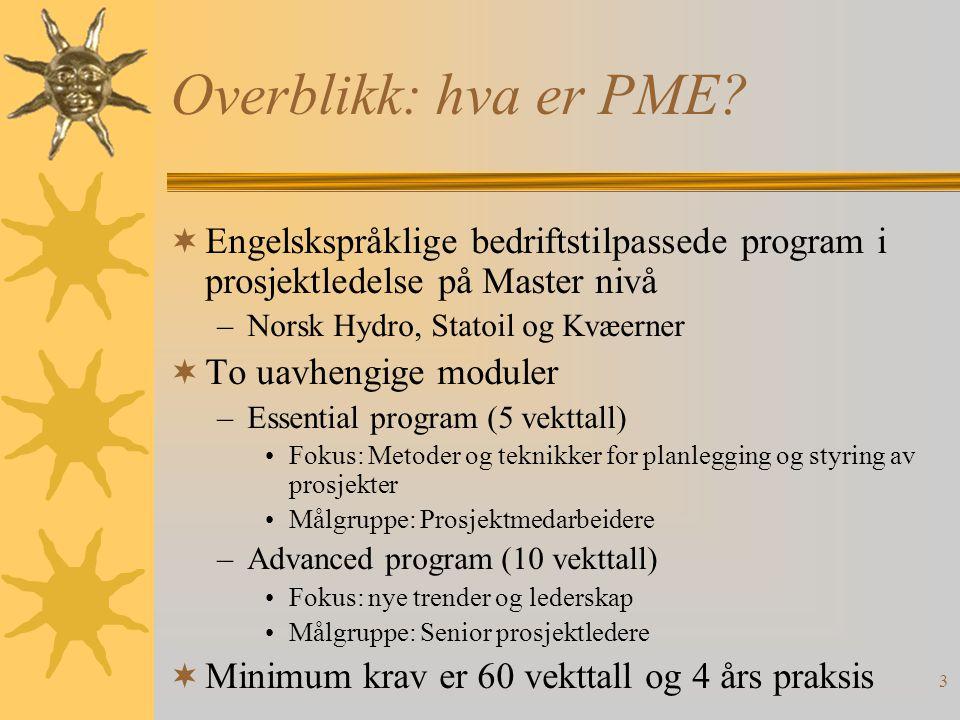 Overblikk: hva er PME Engelskspråklige bedriftstilpassede program i prosjektledelse på Master nivå.